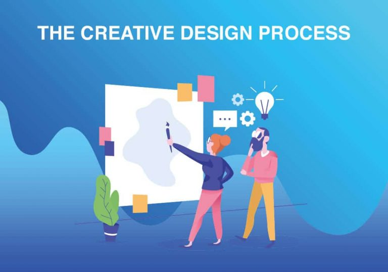 Vector image showing people and words 'the creative design process'
